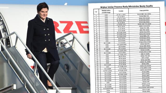 Kancelaria premiera opublikowała wykaz lotów Beaty Szydło