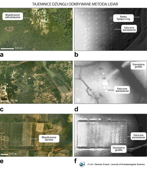 Tajemnice azjatyckiej dżungli odkrywane metodą Lidar