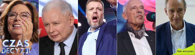 Wyniki z Warszawy. Kidawa-Błońska prowadzi, Kaczyński na drugim miejscu