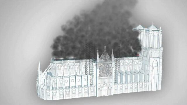 O losie Notre Dame przesądziło