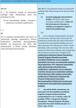 Kwalifikcacje do pełnienia funkcji sędziego SN