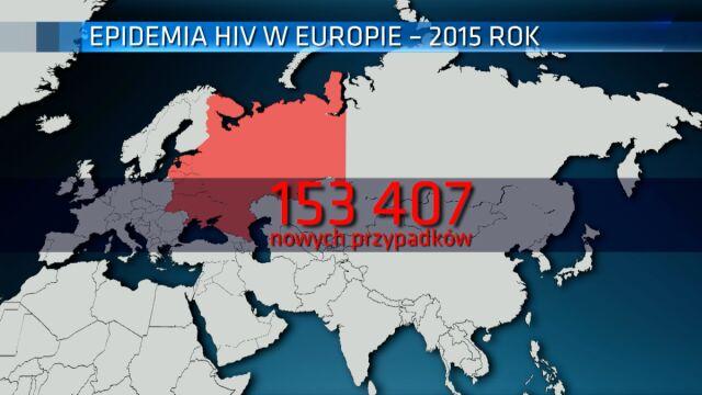 Jedna na siedem zakażonych osób nie wie, że ma HIV