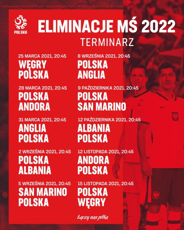 eliminacje mundial 2021