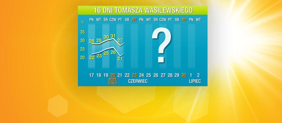 Wasilewskiego prognoza na 16 dni:  skwar, ale trochę mniejszy