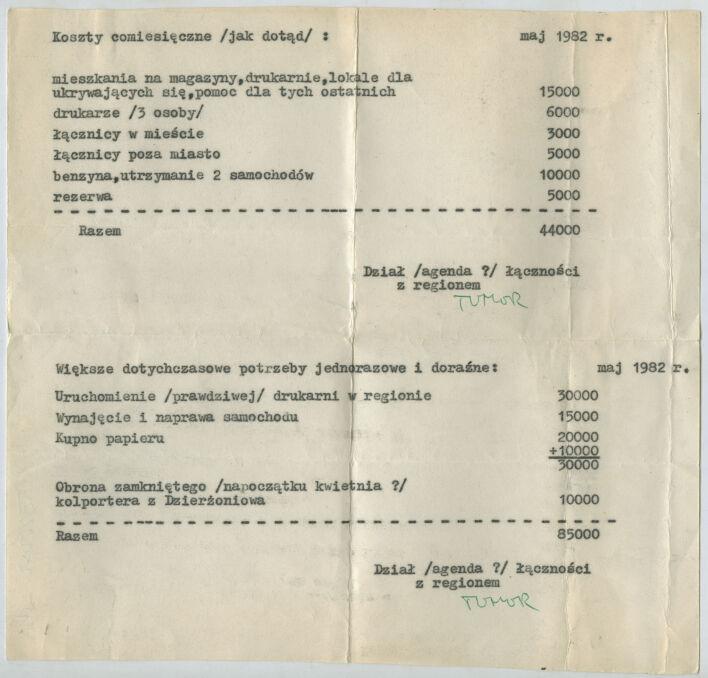 """Tak wyglądały wydatki podziemia w 1982 roku – spisał je """"Tumor"""", czyli Paweł Falicki"""