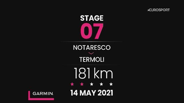 Giro d'Italia 2021 - profil 7. etapu: Notaresco - Termoli