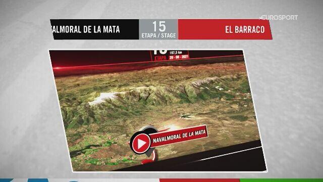 Vuelta a España. Profil 15. etapu