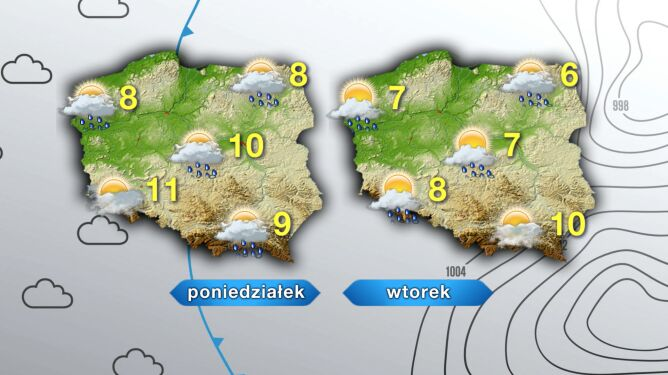 Prognoza pogody na poniedziałek i wtorek