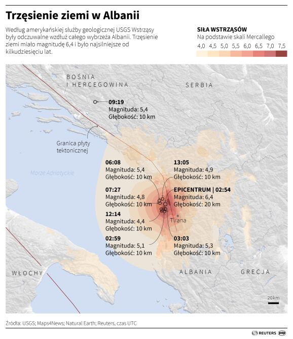 Trzęsienie ziemi w Albanii (Adam Ziemienowicz/PAP/Reuters)
