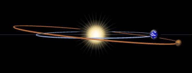 Nachylenie orbity Marsa pozwoli na oświetlenie go przez Słońce (mars.nasa.gov)
